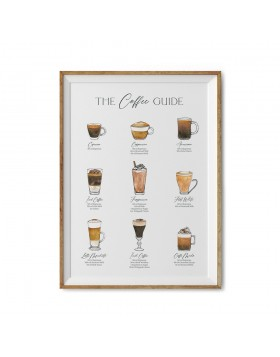 Poster Cafea The Coffe Guide